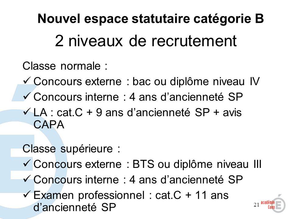 21 2 niveaux de recrutement Classe normale : Concours externe : bac ou diplôme niveau IV Concours interne : 4 ans dancienneté SP LA : cat.C + 9 ans da