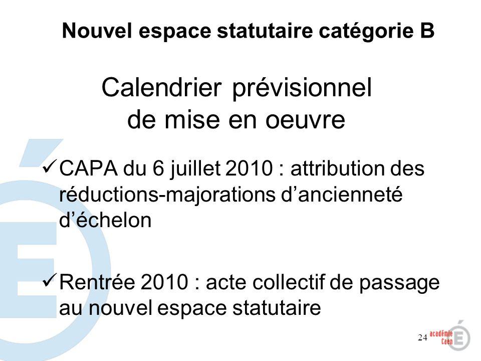 24 Calendrier prévisionnel de mise en oeuvre CAPA du 6 juillet 2010 : attribution des réductions-majorations dancienneté déchelon Rentrée 2010 : acte
