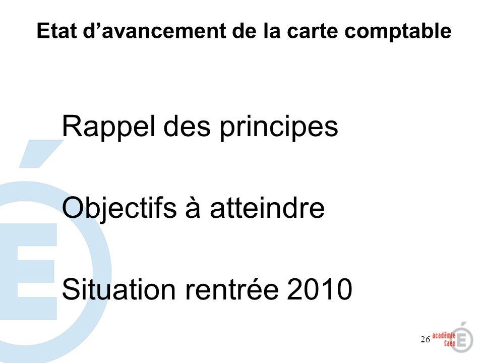 26 Rappel des principes Objectifs à atteindre Situation rentrée 2010 Etat davancement de la carte comptable