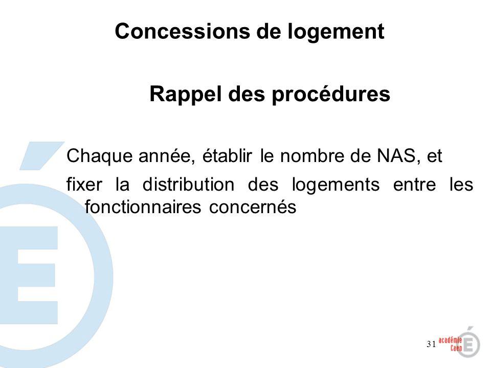 31 Concessions de logement Rappel des procédures Chaque année, établir le nombre de NAS, et fixer la distribution des logements entre les fonctionnair