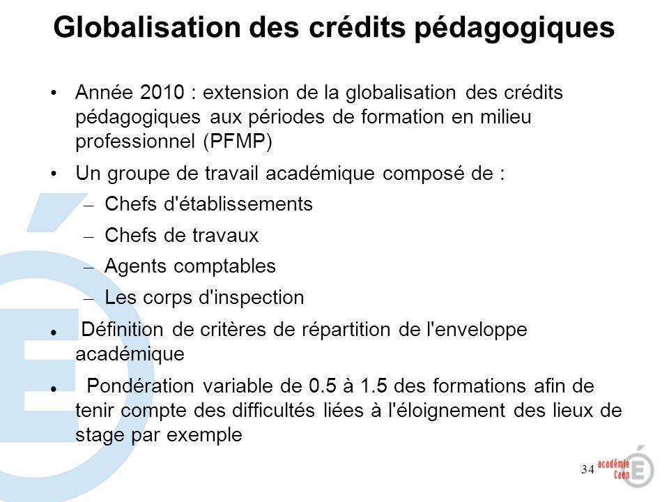 34 Globalisation des crédits pédagogiques Année 2010 : extension de la globalisation des crédits pédagogiques aux périodes de formation en milieu prof