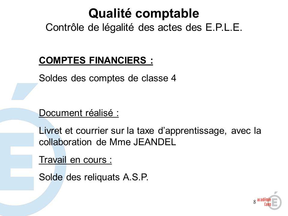 8 COMPTES FINANCIERS : Soldes des comptes de classe 4 Document réalisé : Livret et courrier sur la taxe dapprentissage, avec la collaboration de Mme J