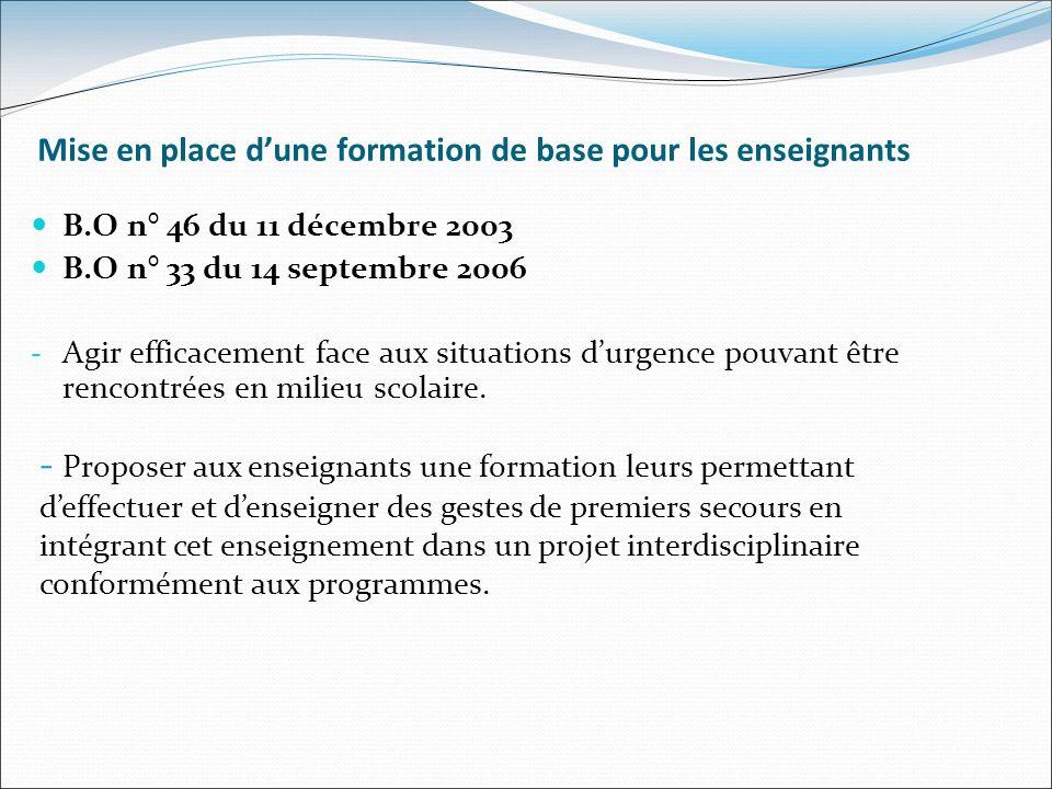 Mise en place dune formation de base pour les enseignants B.O n° 46 du 11 décembre 2003 B.O n° 33 du 14 septembre 2006 - Agir efficacement face aux si