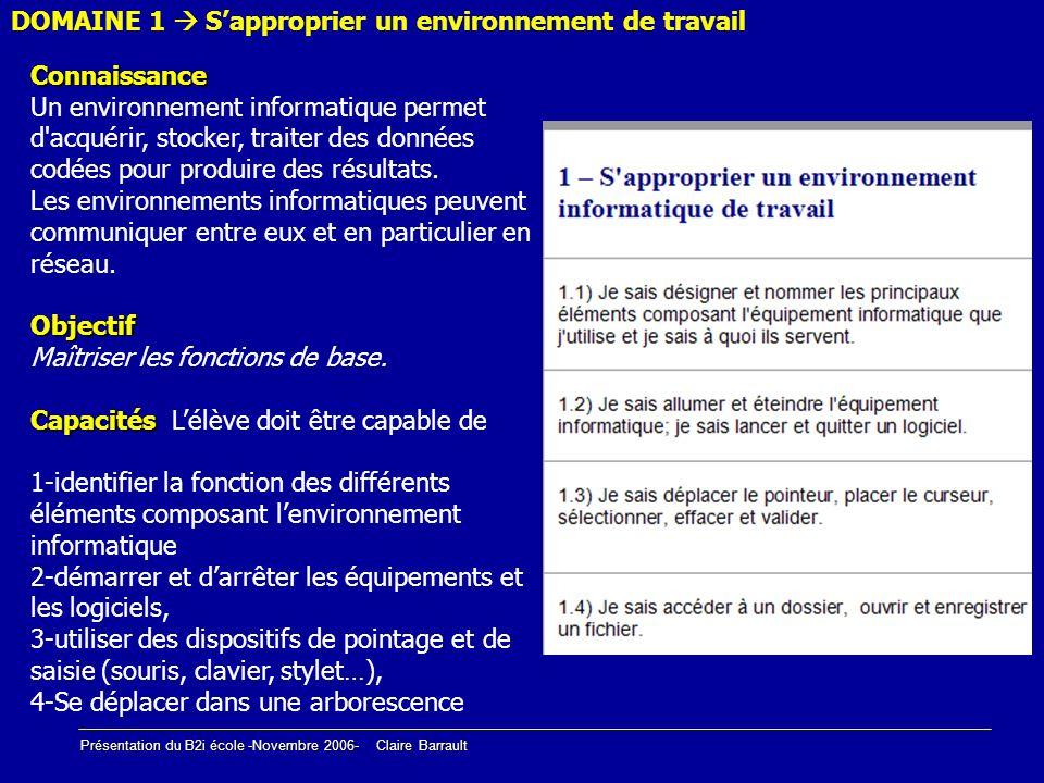 Présentation du B2i école -Novembre 2006- Claire Barrault Connaissance Des lois et des règlements régissent l usage des TIC.