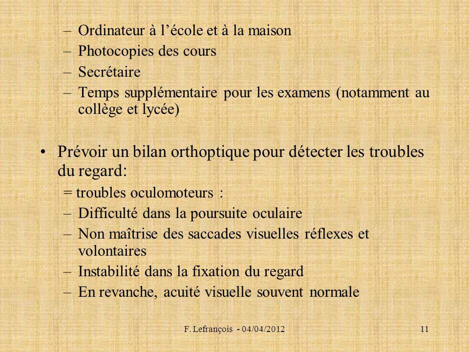 F. Lefrançois - 04/04/201211 –Ordinateur à lécole et à la maison –Photocopies des cours –Secrétaire –Temps supplémentaire pour les examens (notamment