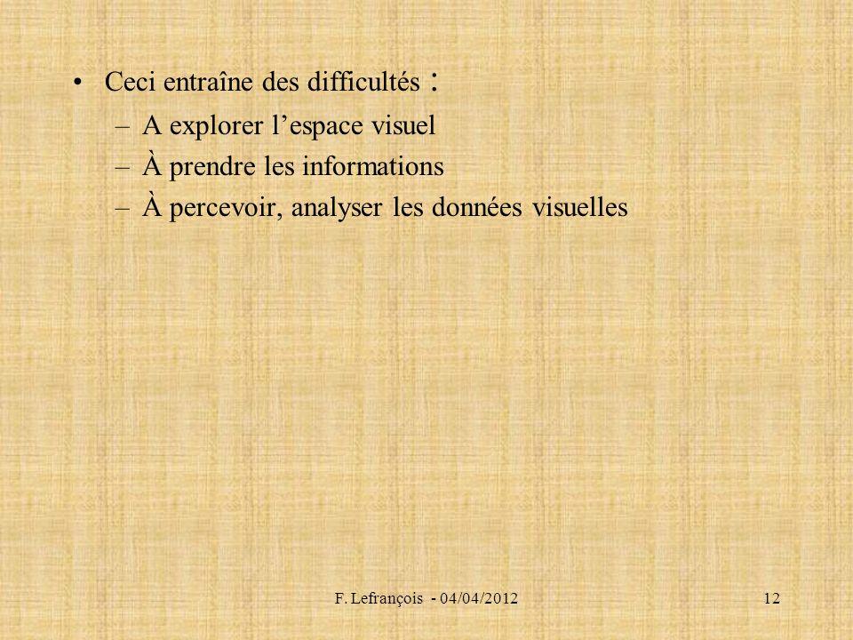 F. Lefrançois - 04/04/201212 Ceci entraîne des difficultés : –A explorer lespace visuel –À prendre les informations –À percevoir, analyser les données