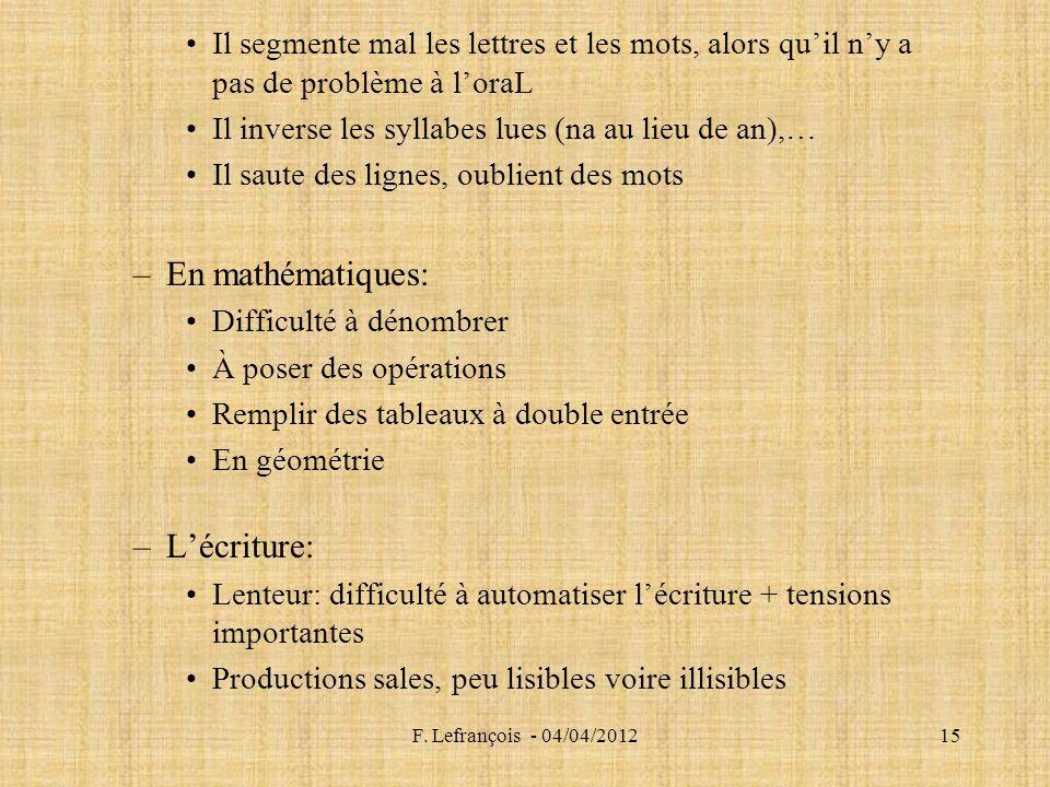 F. Lefrançois - 04/04/201215 Il segmente mal les lettres et les mots, alors quil ny a pas de problème à loraL Il inverse les syllabes lues (na au lieu