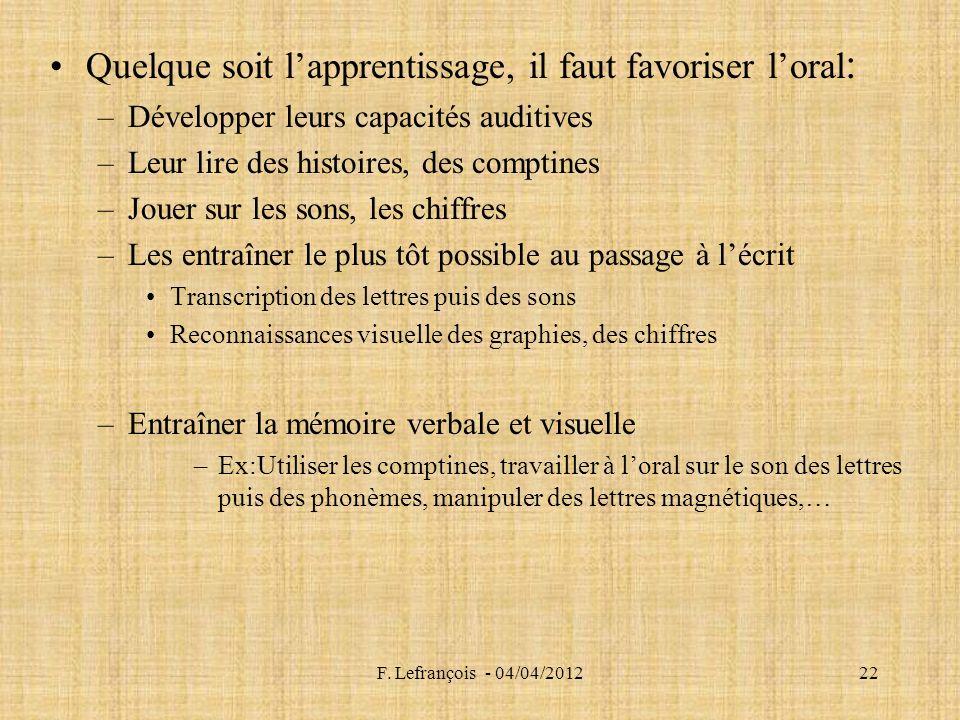 F. Lefrançois - 04/04/201222 Quelque soit lapprentissage, il faut favoriser loral : –Développer leurs capacités auditives –Leur lire des histoires, de