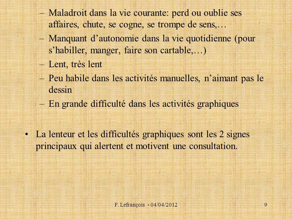F. Lefrançois - 04/04/20129 –Maladroit dans la vie courante: perd ou oublie ses affaires, chute, se cogne, se trompe de sens,… –Manquant dautonomie da