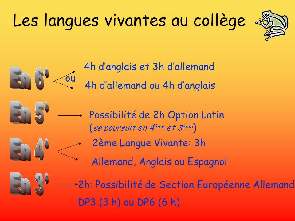 Les langues vivantes au collège 4h danglais et 3h dallemand 4h dallemand ou 4h danglais ou Possibilité de 2h Option Latin ( se poursuit en 4 ème et 3