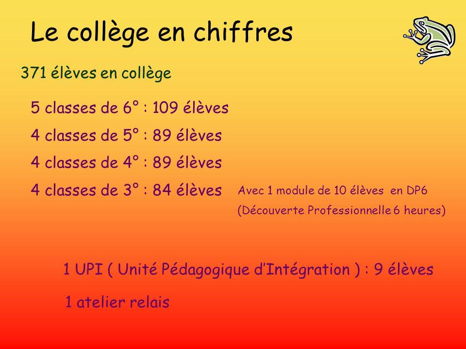 Le collège en chiffres 371 élèves en collège 5 classes de 6° : 109 élèves 4 classes de 5° : 89 élèves 4 classes de 4° : 89 élèves 4 classes de 3° : 84