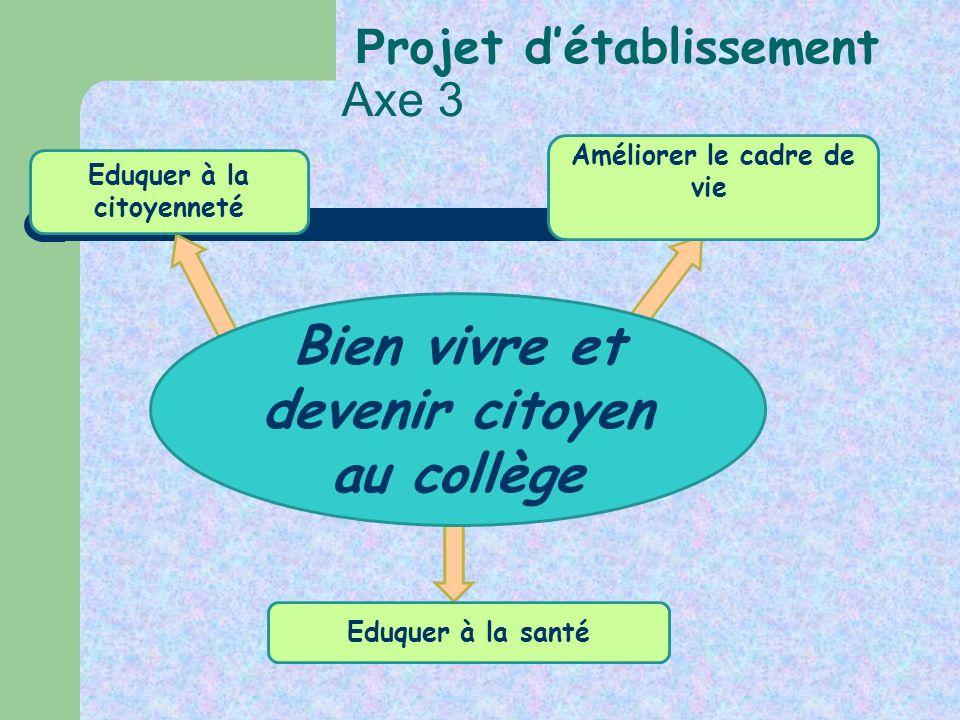 P rojet détablissement Axe 3 Bien vivre et devenir citoyen au collège Eduquer à la citoyenneté Eduquer à la santé Améliorer le cadre de vie