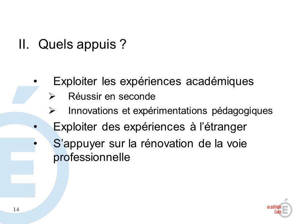 14 II.Quels appuis ? Exploiter les expériences académiques Réussir en seconde Innovations et expérimentations pédagogiques Exploiter des expériences à