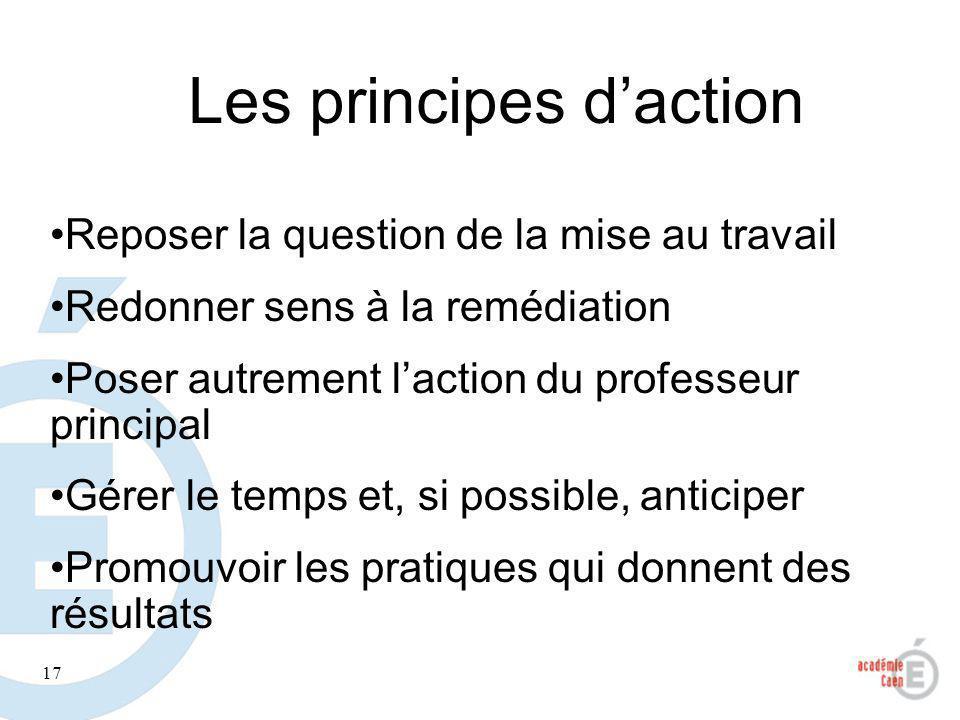 17 Les principes daction Reposer la question de la mise au travail Redonner sens à la remédiation Poser autrement laction du professeur principal Gére