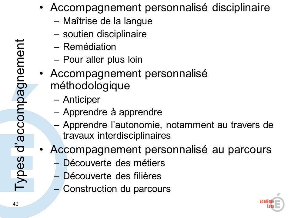 42 Types daccompagnement Accompagnement personnalisé disciplinaire –Maîtrise de la langue –soutien disciplinaire –Remédiation –Pour aller plus loin Ac