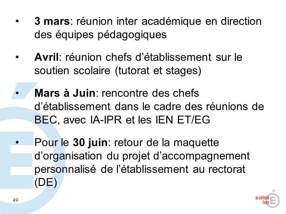 49 3 mars: réunion inter académique en direction des équipes pédagogiques Avril: réunion chefs détablissement sur le soutien scolaire (tutorat et stag
