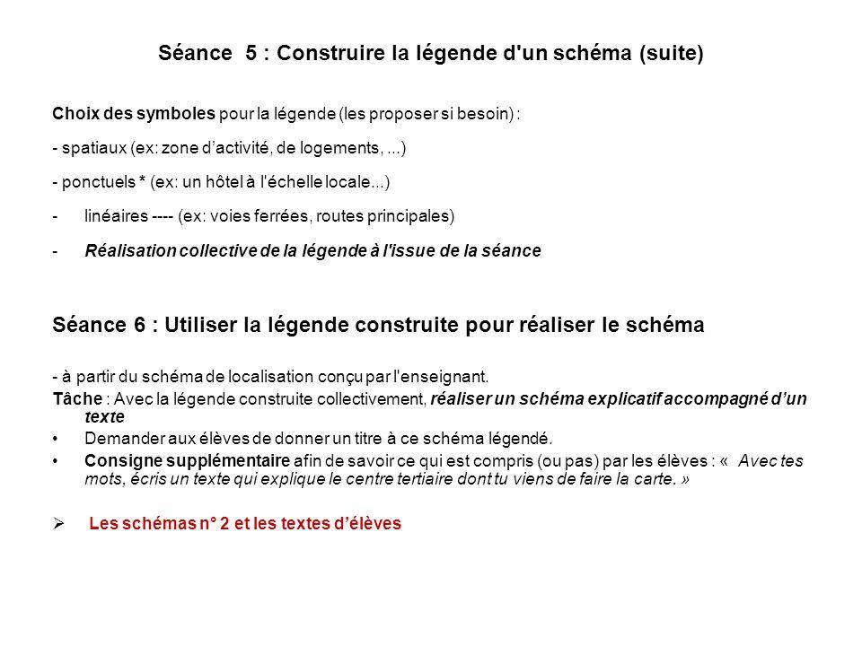 Séance 5 : Construire la légende d'un schéma (suite) Choix des symboles pour la légende (les proposer si besoin) : - spatiaux (ex: zone dactivité, de
