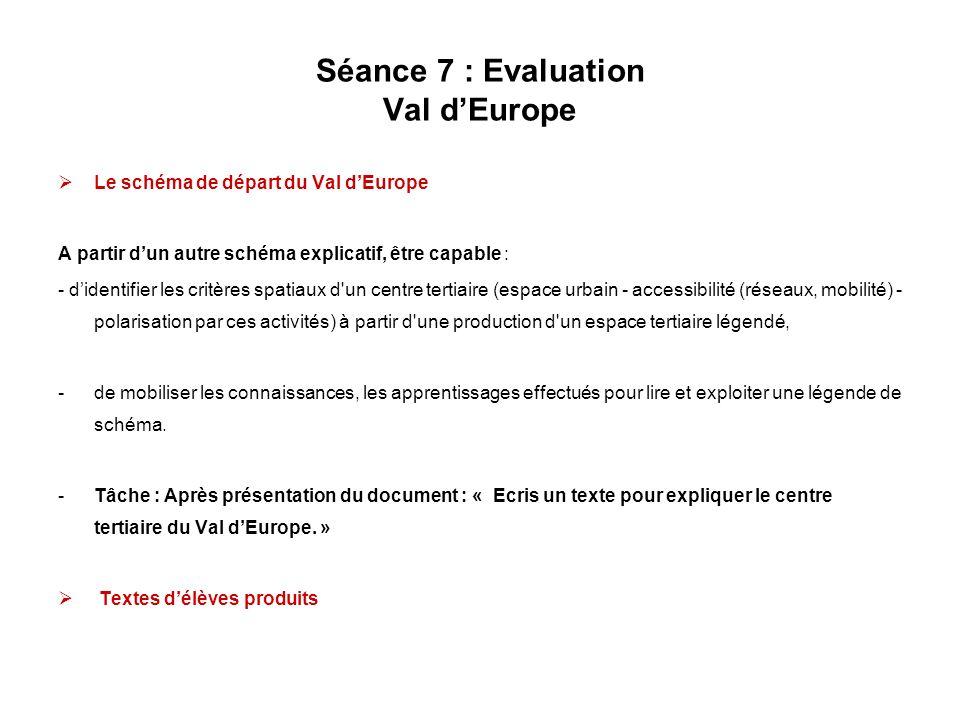 Séance 7 : Evaluation Val dEurope Le schéma de départ du Val dEurope A partir dun autre schéma explicatif, être capable : - didentifier les critères s