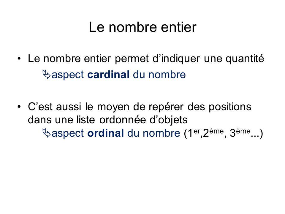 Le nombre entier Le nombre entier permet dindiquer une quantité aspect cardinal du nombre Cest aussi le moyen de repérer des positions dans une liste