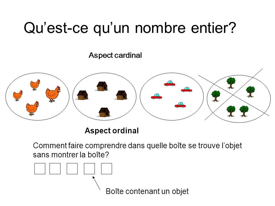Quest-ce quun nombre entier? Aspect cardinal Aspect ordinal Boîte contenant un objet Comment faire comprendre dans quelle boîte se trouve lobjet sans