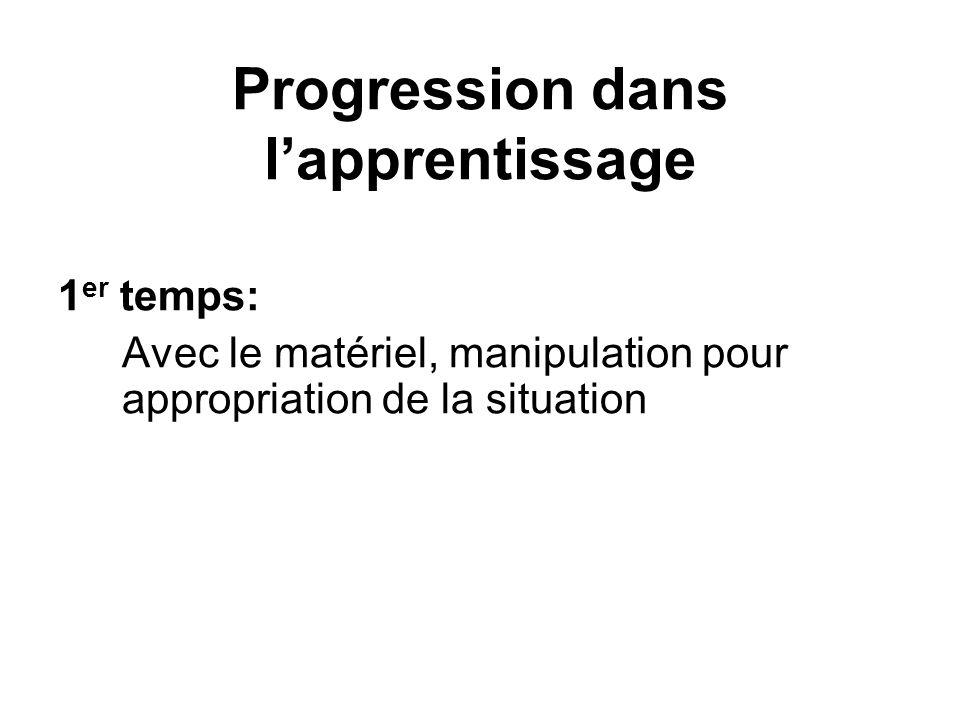 Progression dans lapprentissage 1 er temps: Avec le matériel, manipulation pour appropriation de la situation