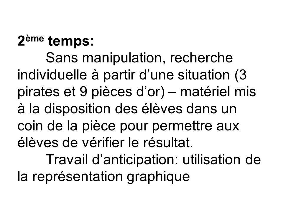 2 ème temps: Sans manipulation, recherche individuelle à partir dune situation (3 pirates et 9 pièces dor) – matériel mis à la disposition des élèves