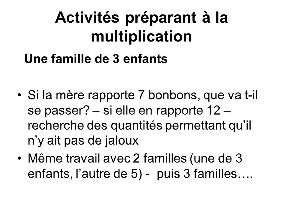 Activités préparant à la multiplication Une famille de 3 enfants Si la mère rapporte 7 bonbons, que va t-il se passer? – si elle en rapporte 12 – rech