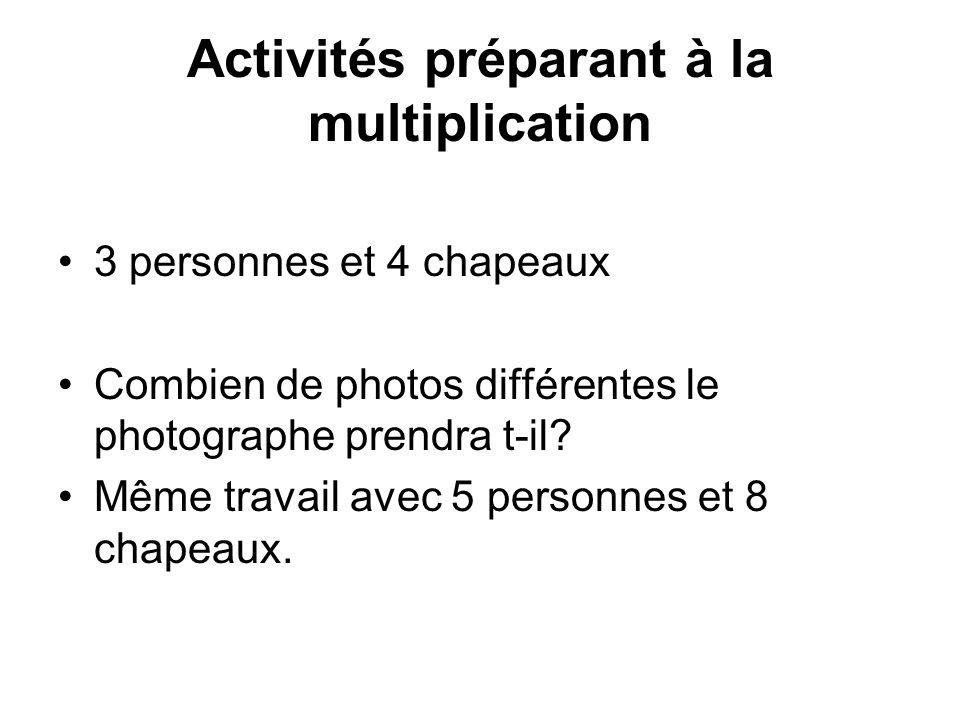 Activités préparant à la multiplication 3 personnes et 4 chapeaux Combien de photos différentes le photographe prendra t-il? Même travail avec 5 perso