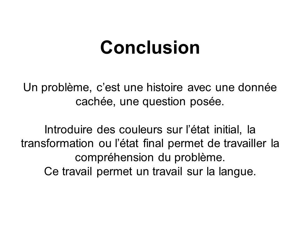 Conclusion Un problème, cest une histoire avec une donnée cachée, une question posée. Introduire des couleurs sur létat initial, la transformation ou