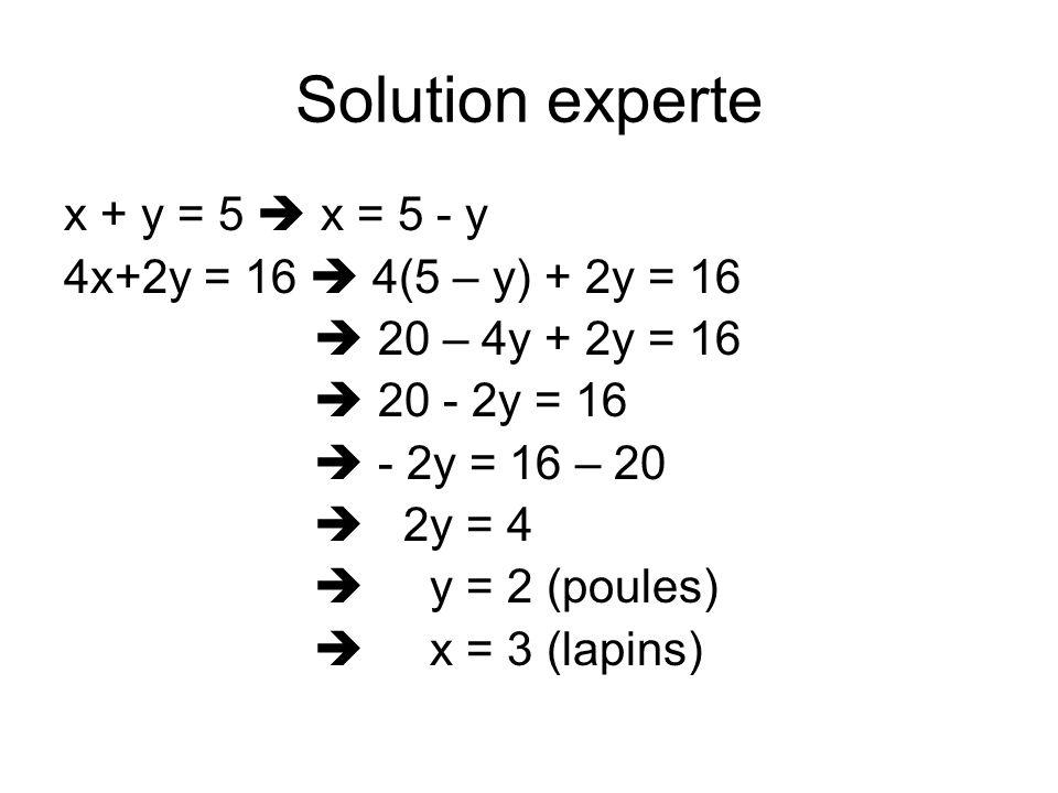 Solution experte x + y = 5 x = 5 - y 4x+2y = 16 4(5 – y) + 2y = 16 20 – 4y + 2y = 16 20 - 2y = 16 - 2y = 16 – 20 2y = 4 y = 2 (poules) x = 3 (lapins)