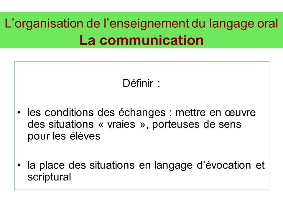 Lorganisation de lenseignement du langage oral La communication Définir : les conditions des échanges : mettre en œuvre des situations « vraies », por