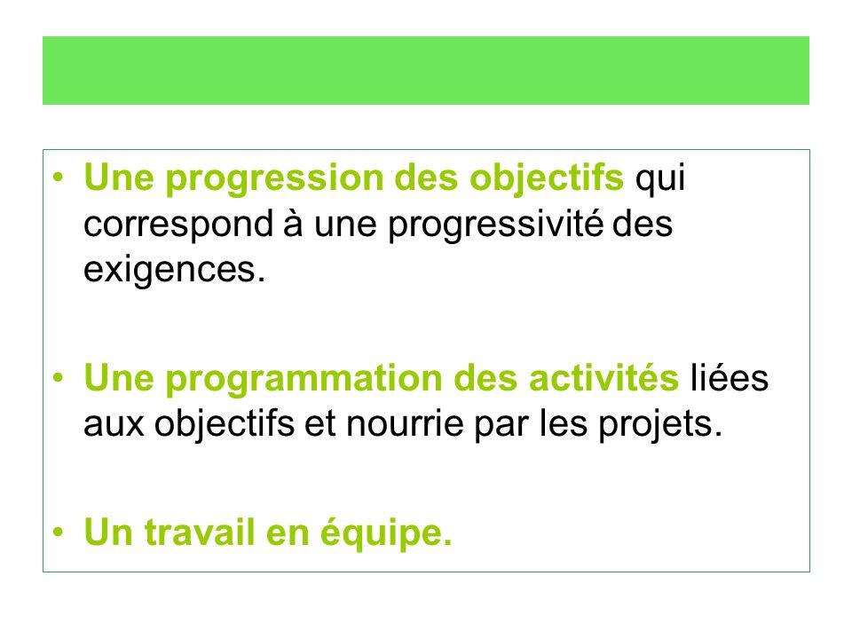 Un parcours dapprentissage Une progression des objectifs qui correspond à une progressivité des exigences. Une programmation des activités liées aux o