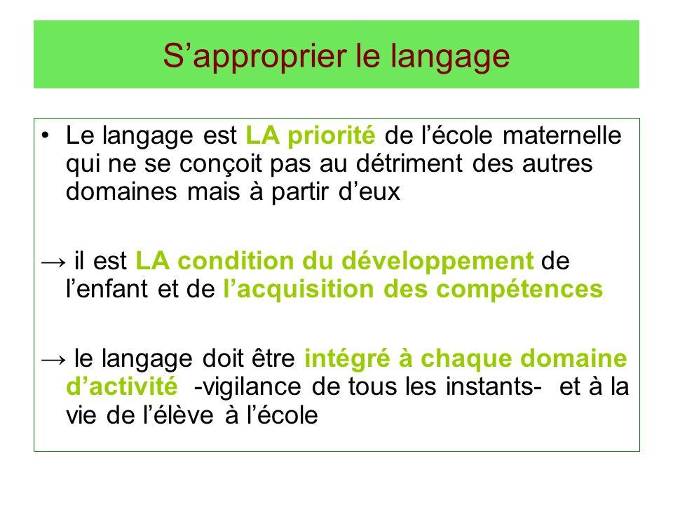Sapproprier le langage Le langage est LA priorité de lécole maternelle qui ne se conçoit pas au détriment des autres domaines mais à partir deux il es