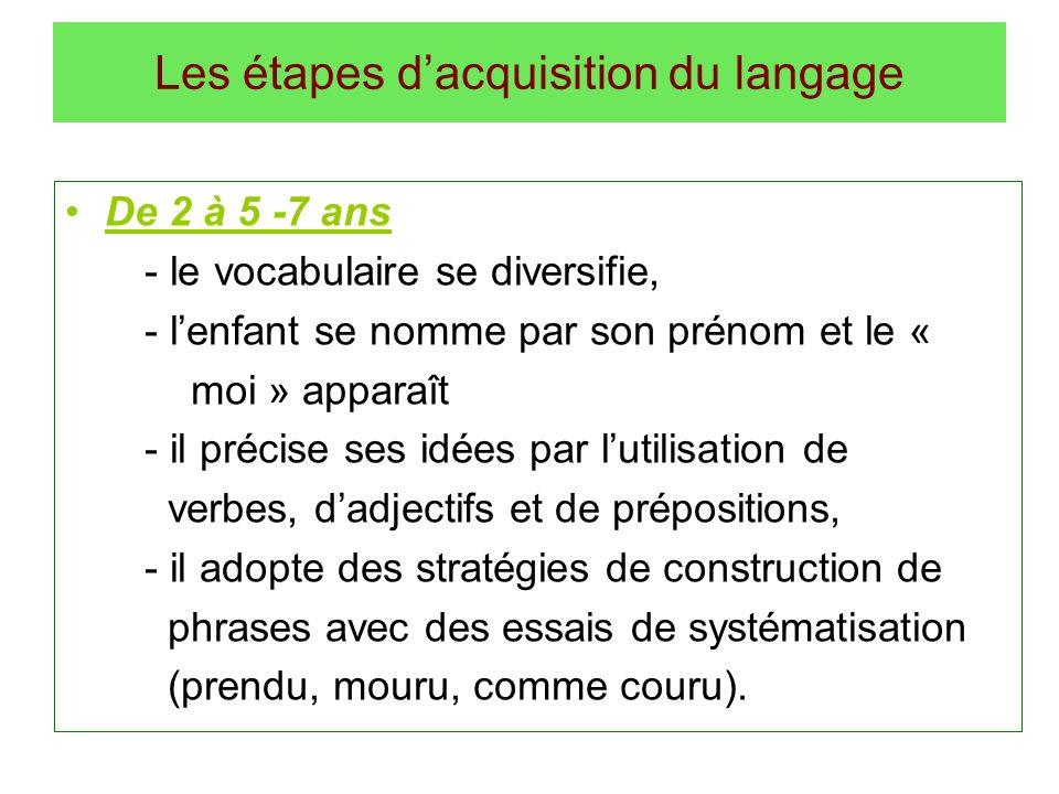 Les étapes dacquisition du langage De 2 à 5 -7 ans - le vocabulaire se diversifie, - lenfant se nomme par son prénom et le « moi » apparaît - il préci