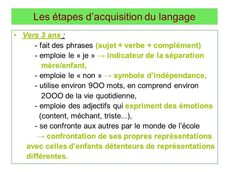Les étapes dacquisition du langage Vers 3 ans : - fait des phrases (sujet + verbe + complément) - emploie le « je » indicateur de la séparation mère/e