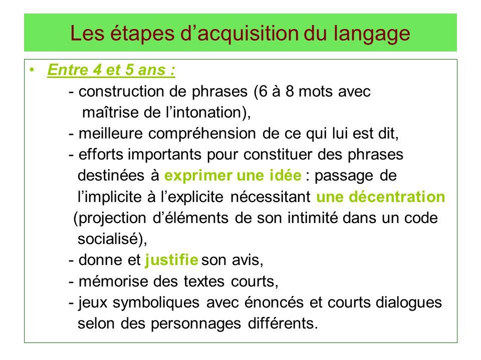 Les étapes dacquisition du langage Entre 4 et 5 ans : - construction de phrases (6 à 8 mots avec maîtrise de lintonation), - meilleure compréhension d