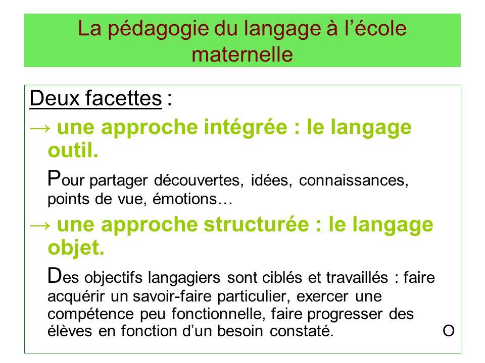 La pédagogie du langage à lécole maternelle Deux facettes : une approche intégrée : le langage outil. P our partager découvertes, idées, connaissances