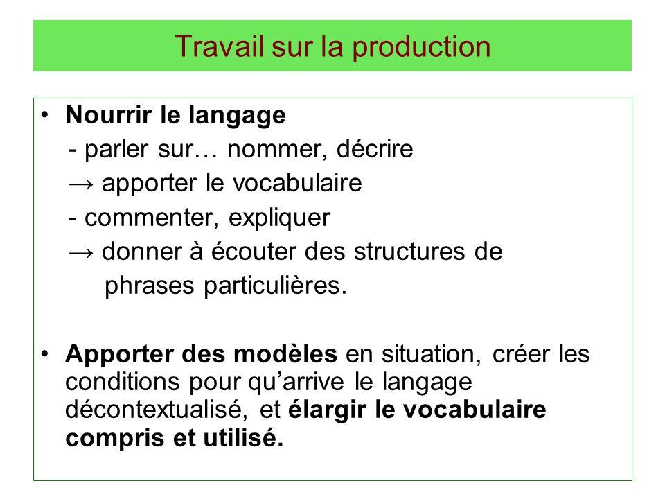 Travail sur la production Nourrir le langage - parler sur… nommer, décrire apporter le vocabulaire - commenter, expliquer donner à écouter des structu