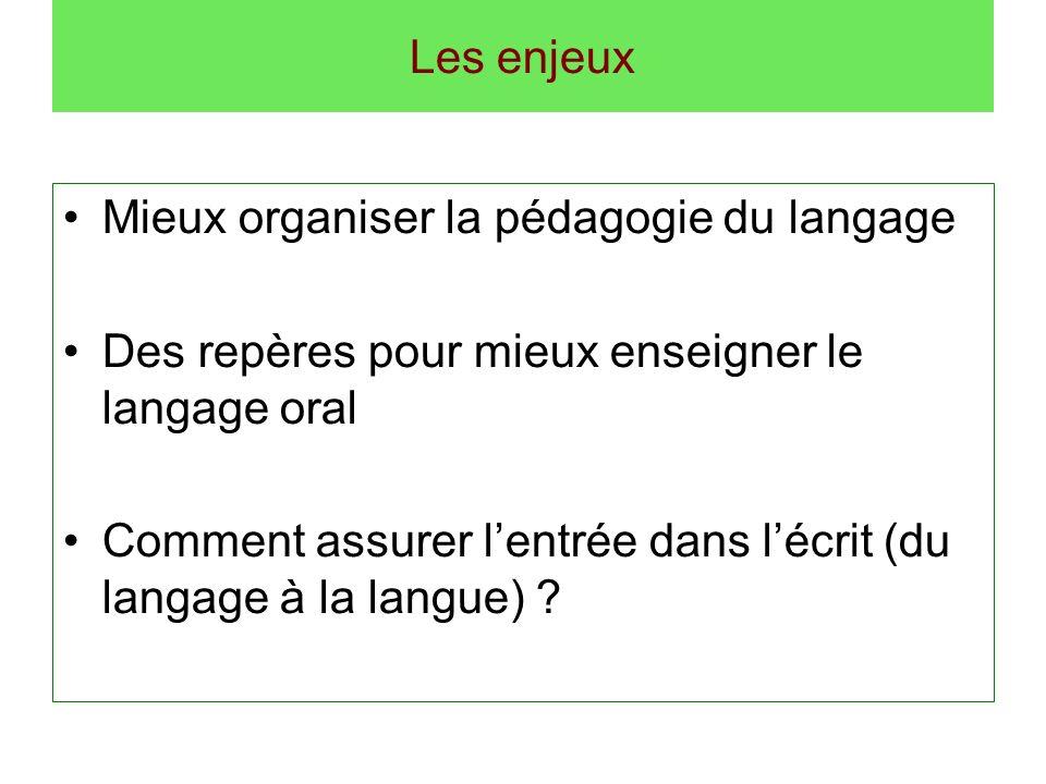 Les enjeux Mieux organiser la pédagogie du langage Des repères pour mieux enseigner le langage oral Comment assurer lentrée dans lécrit (du langage à