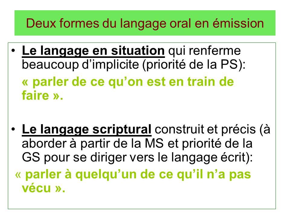 Deux formes du langage oral en émission Le langage en situation qui renferme beaucoup dimplicite (priorité de la PS): « parler de ce quon est en train