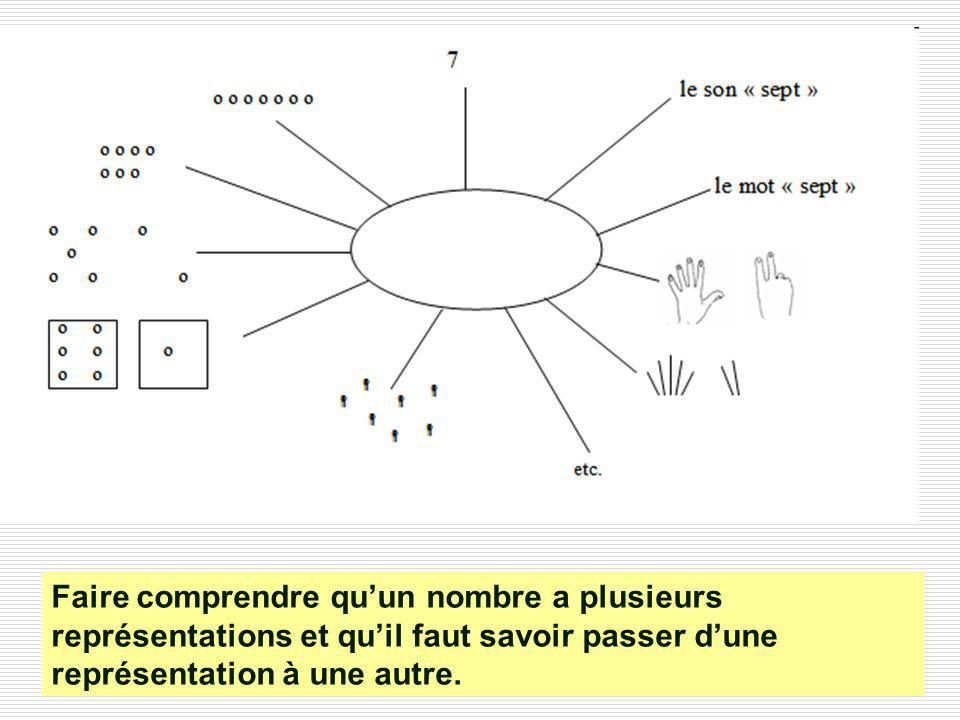 Faire comprendre quun nombre a plusieurs représentations et quil faut savoir passer dune représentation à une autre.
