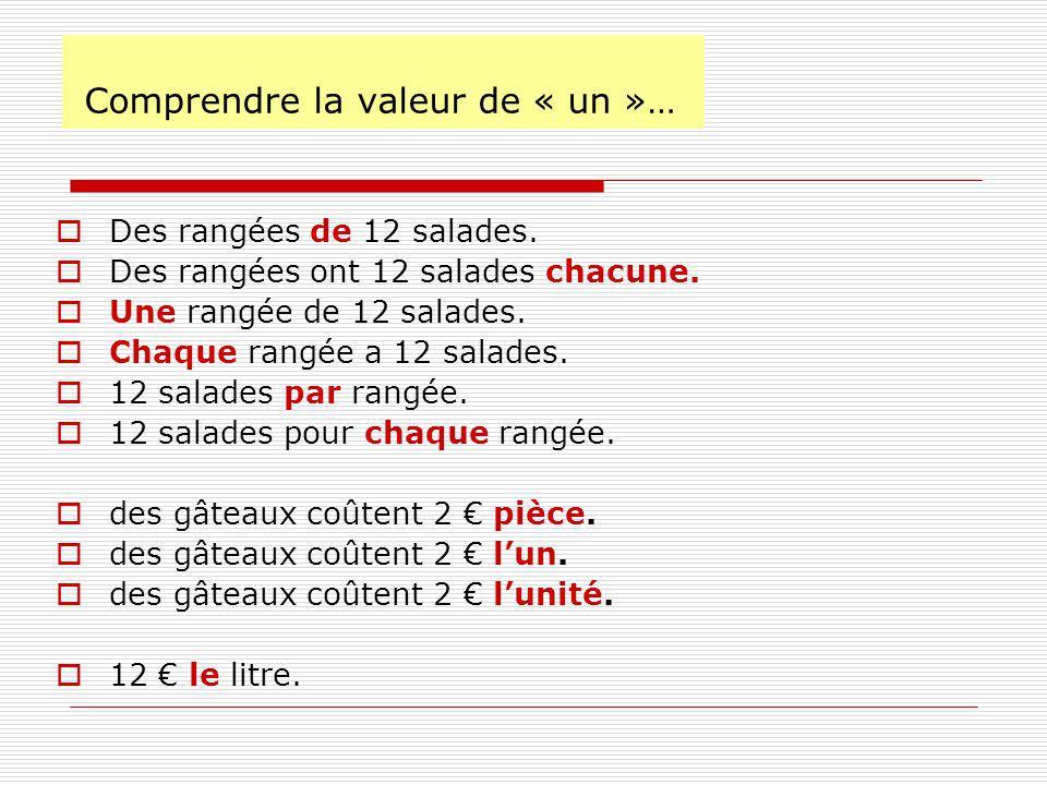 Comprendre la valeur de « un »… Des rangées de 12 salades.
