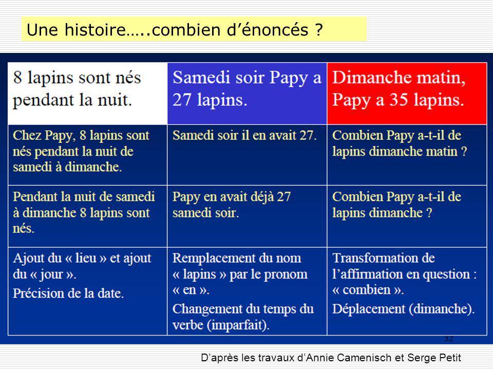 Une histoire…..combien dénoncés Daprès les travaux dAnnie Camenisch et Serge Petit