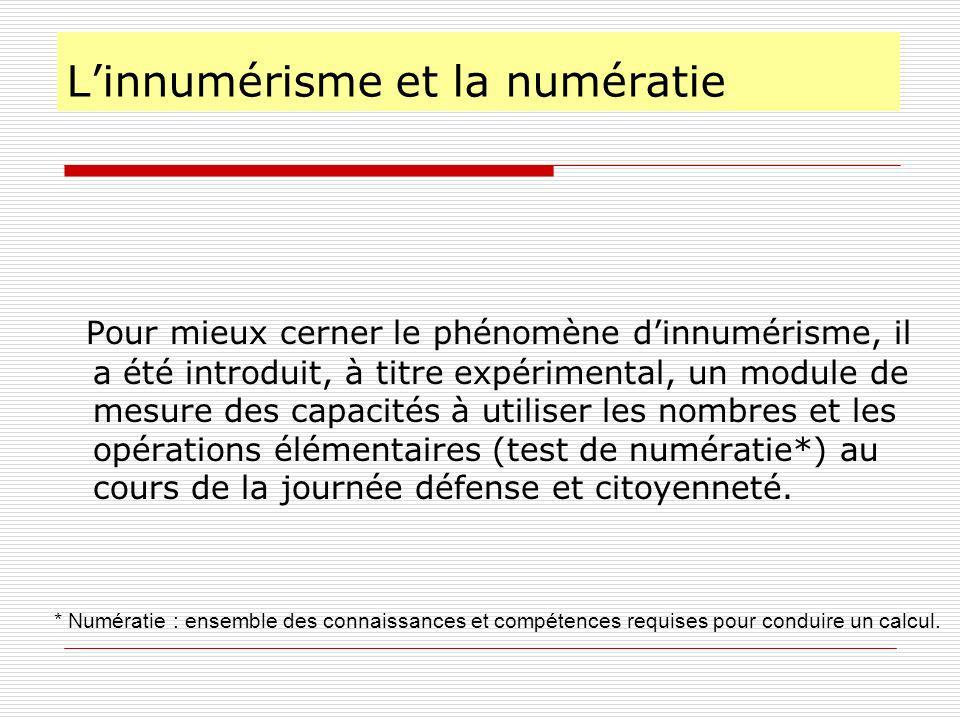 Linnumérisme et la numératie Pour mieux cerner le phénomène dinnumérisme, il a été introduit, à titre expérimental, un module de mesure des capacités à utiliser les nombres et les opérations élémentaires (test de numératie*) au cours de la journée défense et citoyenneté.