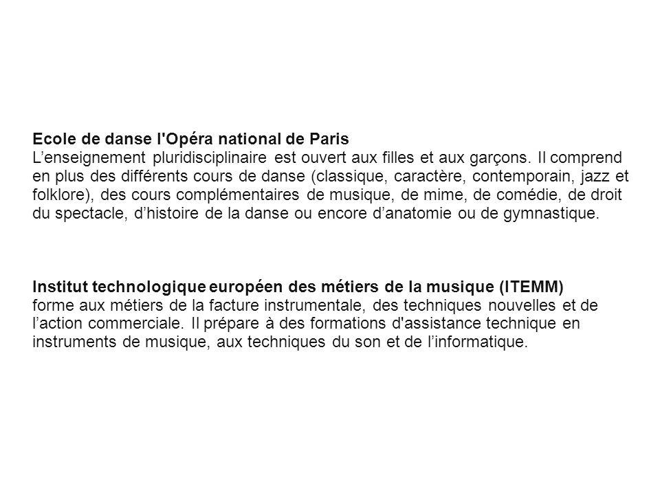 Cliquez pour modifier le style des sous-titres du masque Ecole de danse l'Opéra national de Paris Lenseignement pluridisciplinaire est ouvert aux fill