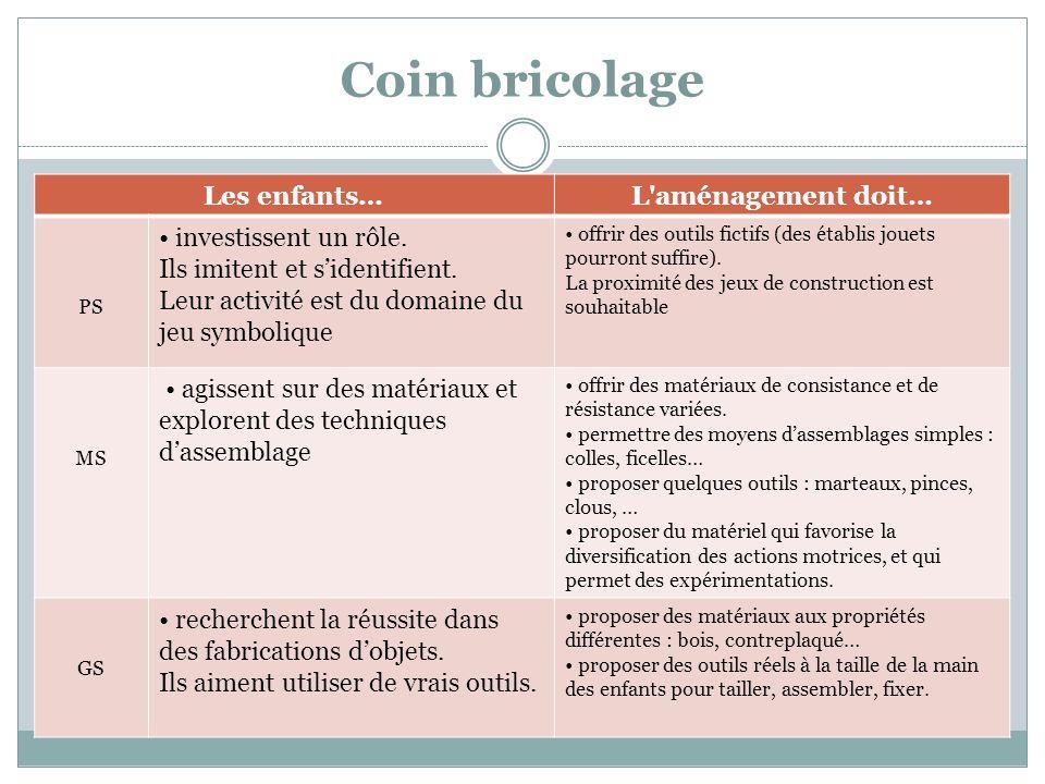 Coin bricolage Les enfants…L'aménagement doit… PS investissent un rôle. Ils imitent et sidentifient. Leur activité est du domaine du jeu symbolique of