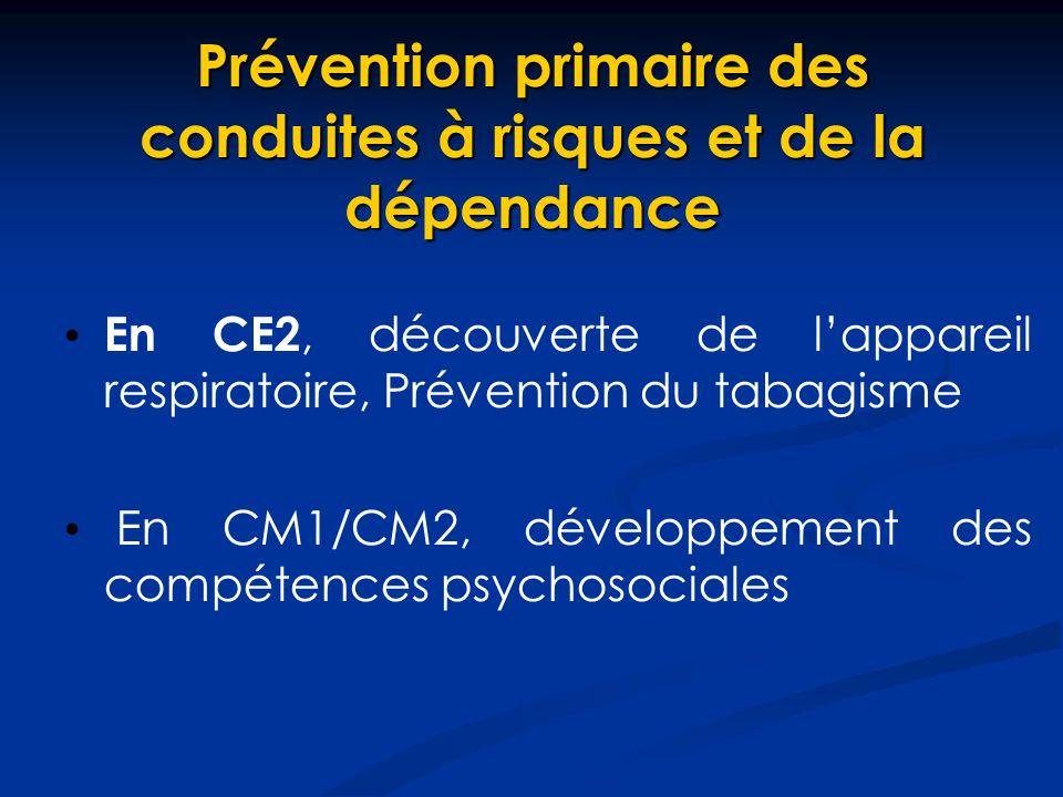 Prévention primaire des conduites à risques et de la dépendance En CE2, découverte de lappareil respiratoire, Prévention du tabagisme En CM1/CM2, développement des compétences psychosociales