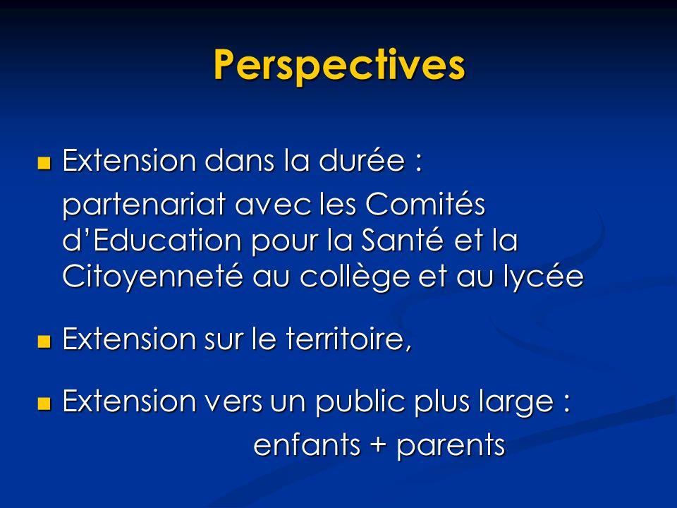 Perspectives Extension dans la durée : Extension dans la durée : partenariat avec les Comités dEducation pour la Santé et la Citoyenneté au collège et au lycée Extension sur le territoire, Extension sur le territoire, Extension vers un public plus large : Extension vers un public plus large : enfants + parents