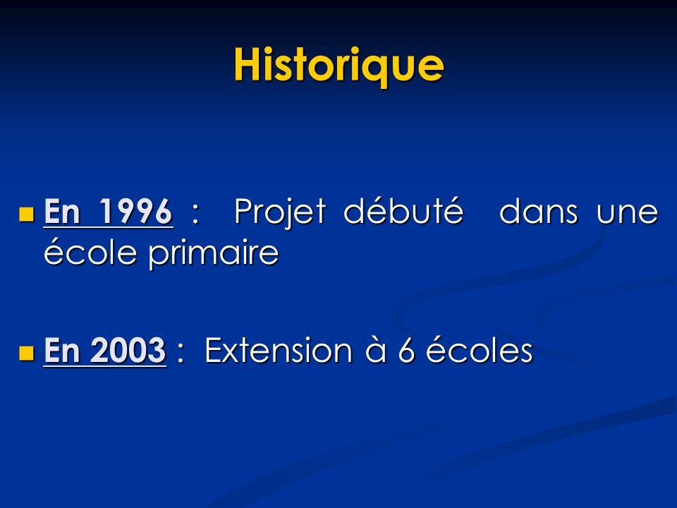 Historique En 1996 : Projet débuté dans une école primaire En 1996 : Projet débuté dans une école primaire En 2003 : Extension à 6 écoles En 2003 : Extension à 6 écoles
