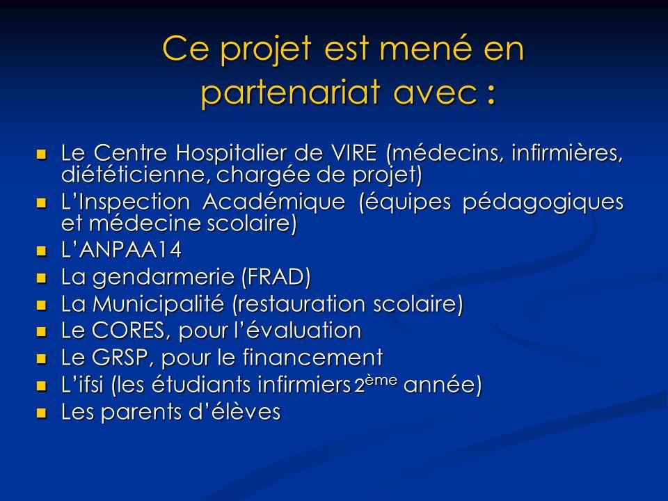 Ce projet est mené en partenariat avec : partenariat avec : Le Centre Hospitalier de VIRE (médecins, infirmières, diététicienne, chargée de projet) Le Centre Hospitalier de VIRE (médecins, infirmières, diététicienne, chargée de projet) LInspection Académique (équipes pédagogiques et médecine scolaire) LInspection Académique (équipes pédagogiques et médecine scolaire) LANPAA14 LANPAA14 La gendarmerie (FRAD) La gendarmerie (FRAD) La Municipalité (restauration scolaire) La Municipalité (restauration scolaire) Le CORES, pour lévaluation Le CORES, pour lévaluation Le GRSP, pour le financement Le GRSP, pour le financement Lifsi (les étudiants infirmiers 2 ème année) Lifsi (les étudiants infirmiers 2 ème année) Les parents délèves Les parents délèves